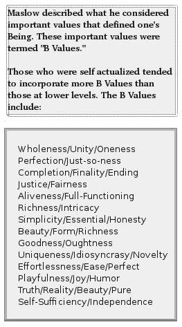 Maslow B values