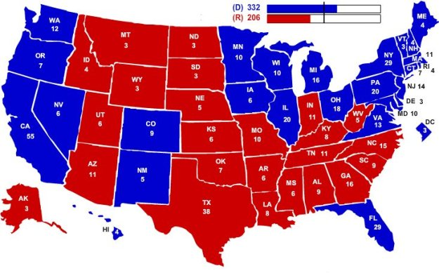 red & blue states