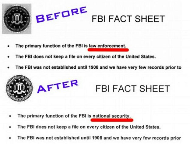 FBI function changes