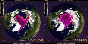 Arctic ice cap increase in size