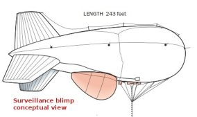 Proposed surveillance blimp