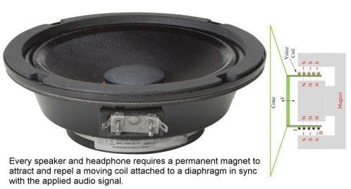 typical loudspeaker