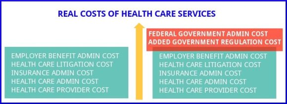 health care costs - before & after the new law began in 2014