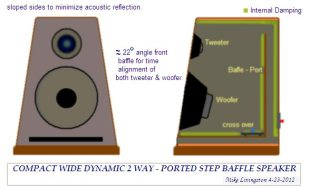 compact speaker design 1 - Mike Livingston