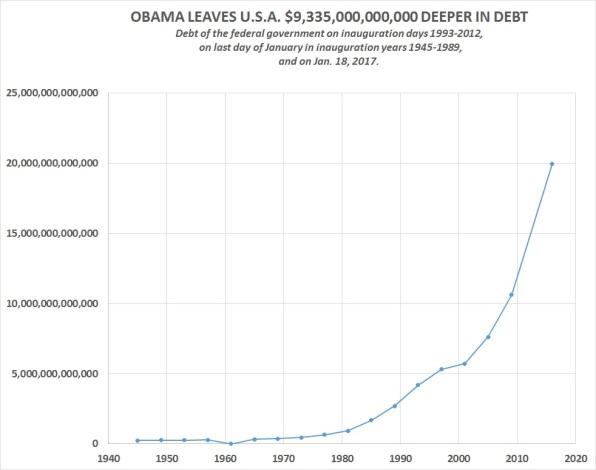 debt_chart-obama-3