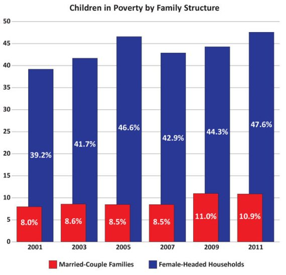 poverty-single-parent-family-a