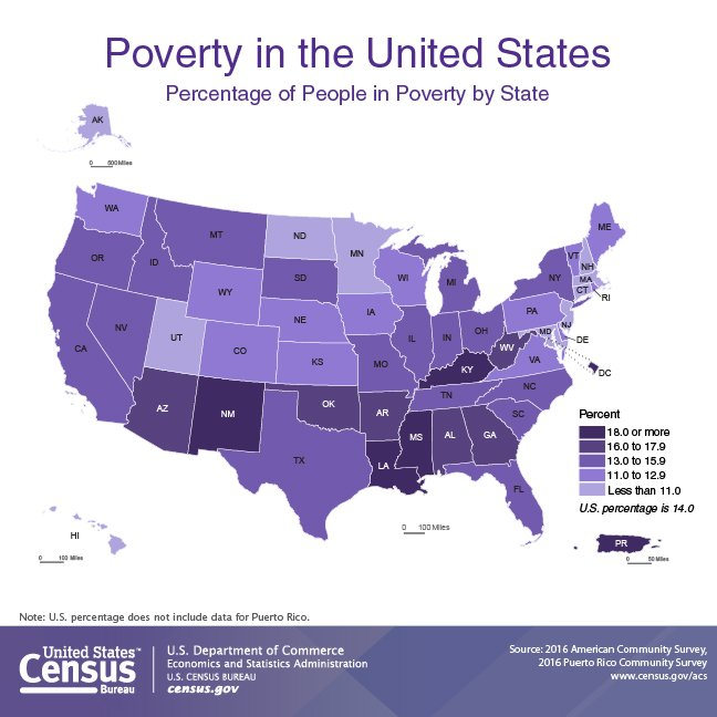 USA_poverty_chart
